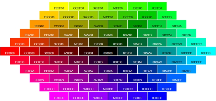 sito web tabella colori