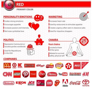 sito web colore rosso
