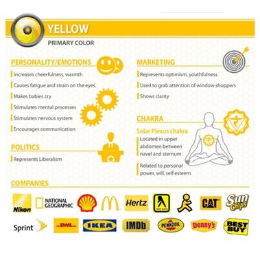 sito web colore giallo