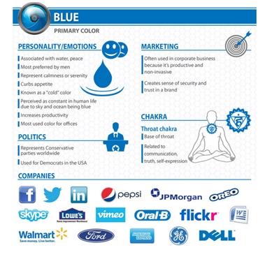 sito web colore blu