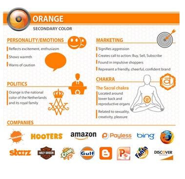 sito web colore arancione