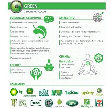 sito web colore verde