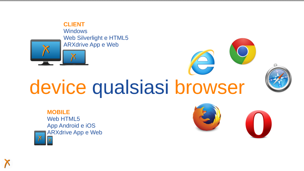 gestione documentale pavia device da qualsiasi browser