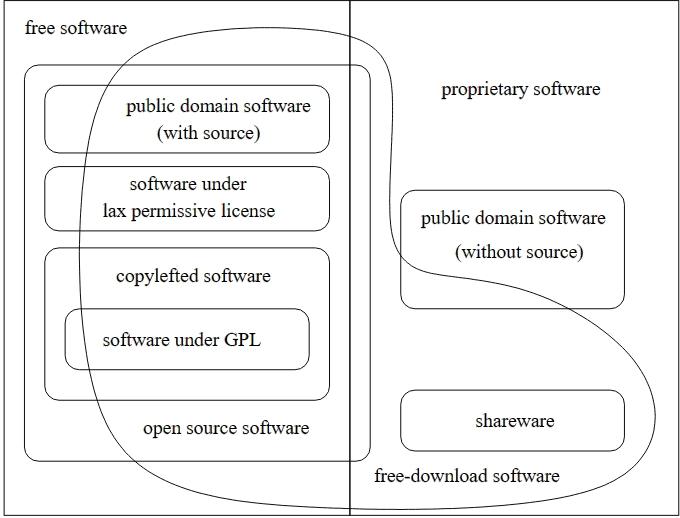 software gestionali gratuiti