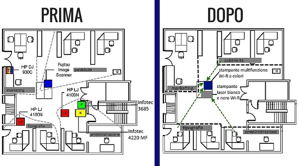 costo stampa- Ottimizzazione apparecchiature