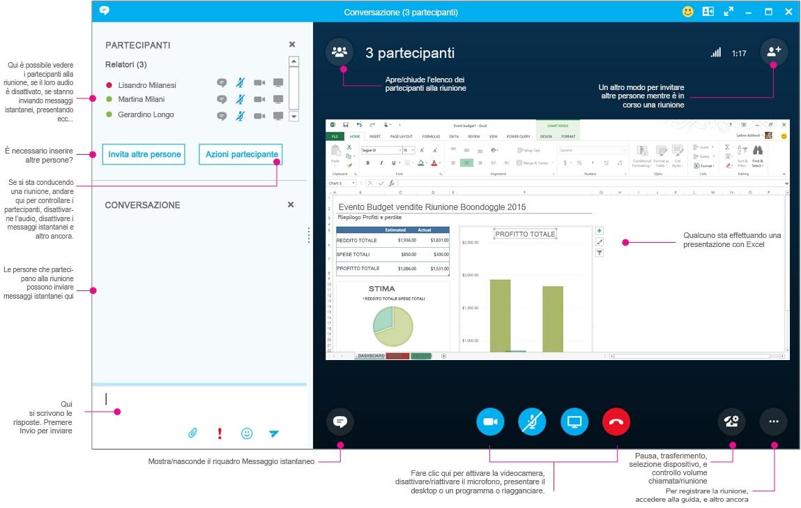 videoconferenze- riunioni skype web app