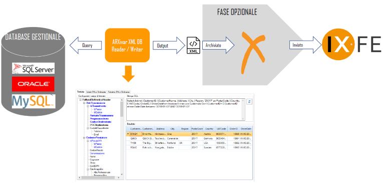 Fattura elettronica generazione file XML