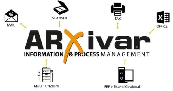 ARXivar il software di gestione documentale e dei processi