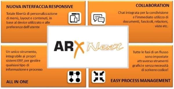 ARXivar versione ARXNext